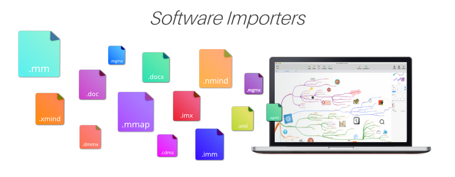 Software Importers