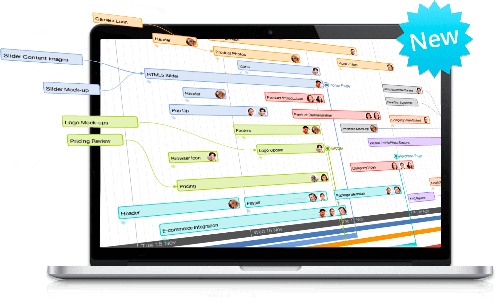 iMindMap Time Map View