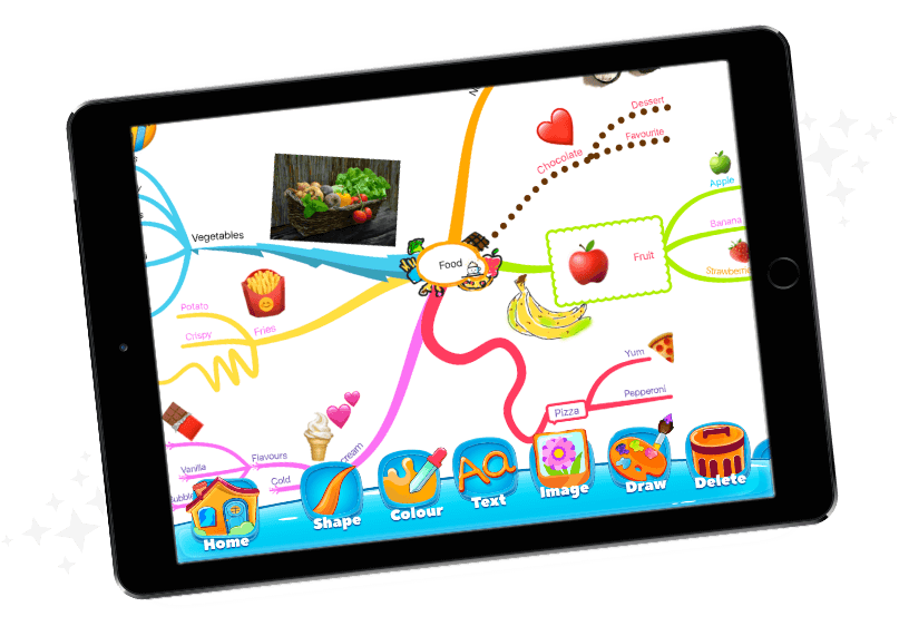 iMindMap Kids iPad Big
