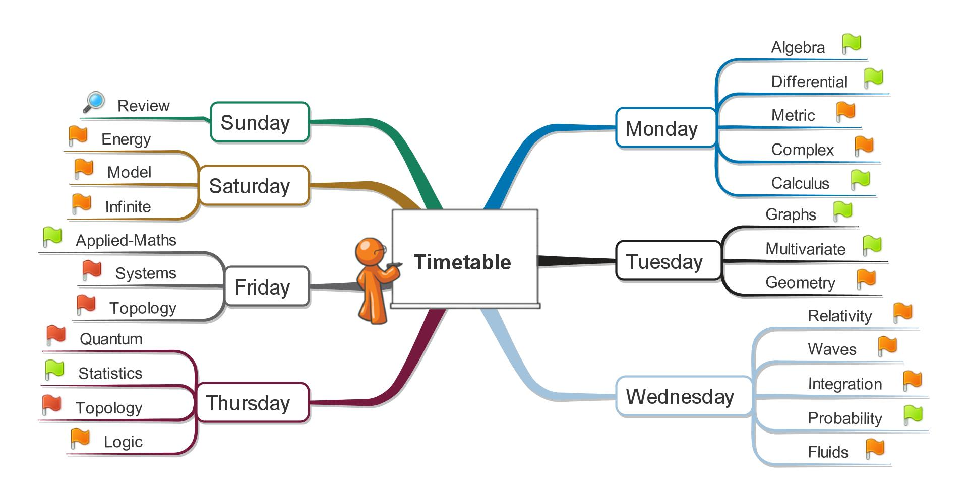 transform your timetable